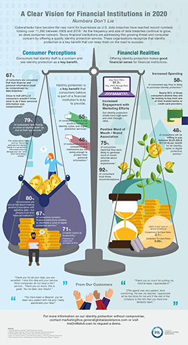 GGA_Financial-Institutions-Infographic-web[1]