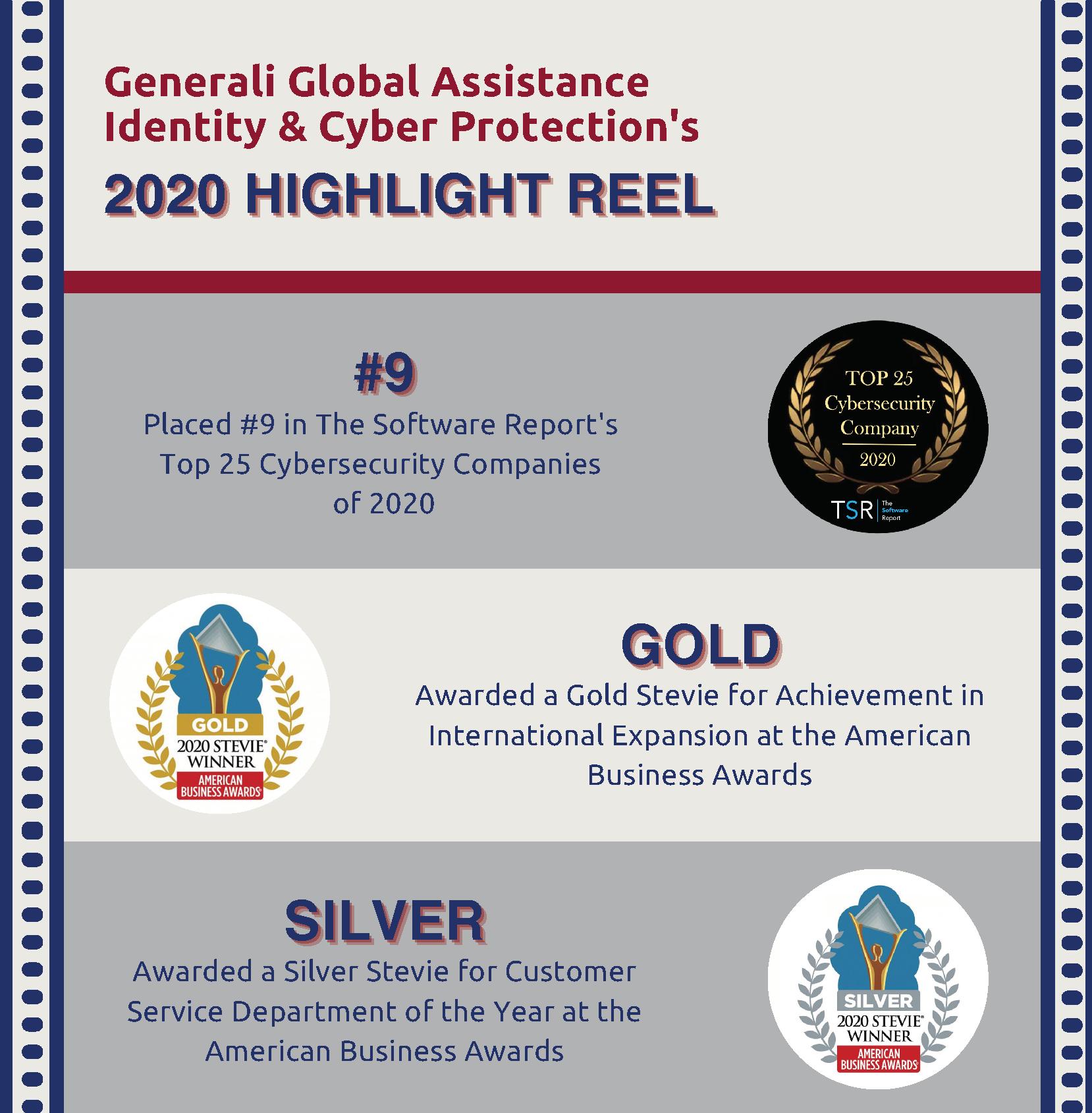 GGA IDP 2020 HIGHLIGHT REEL_final