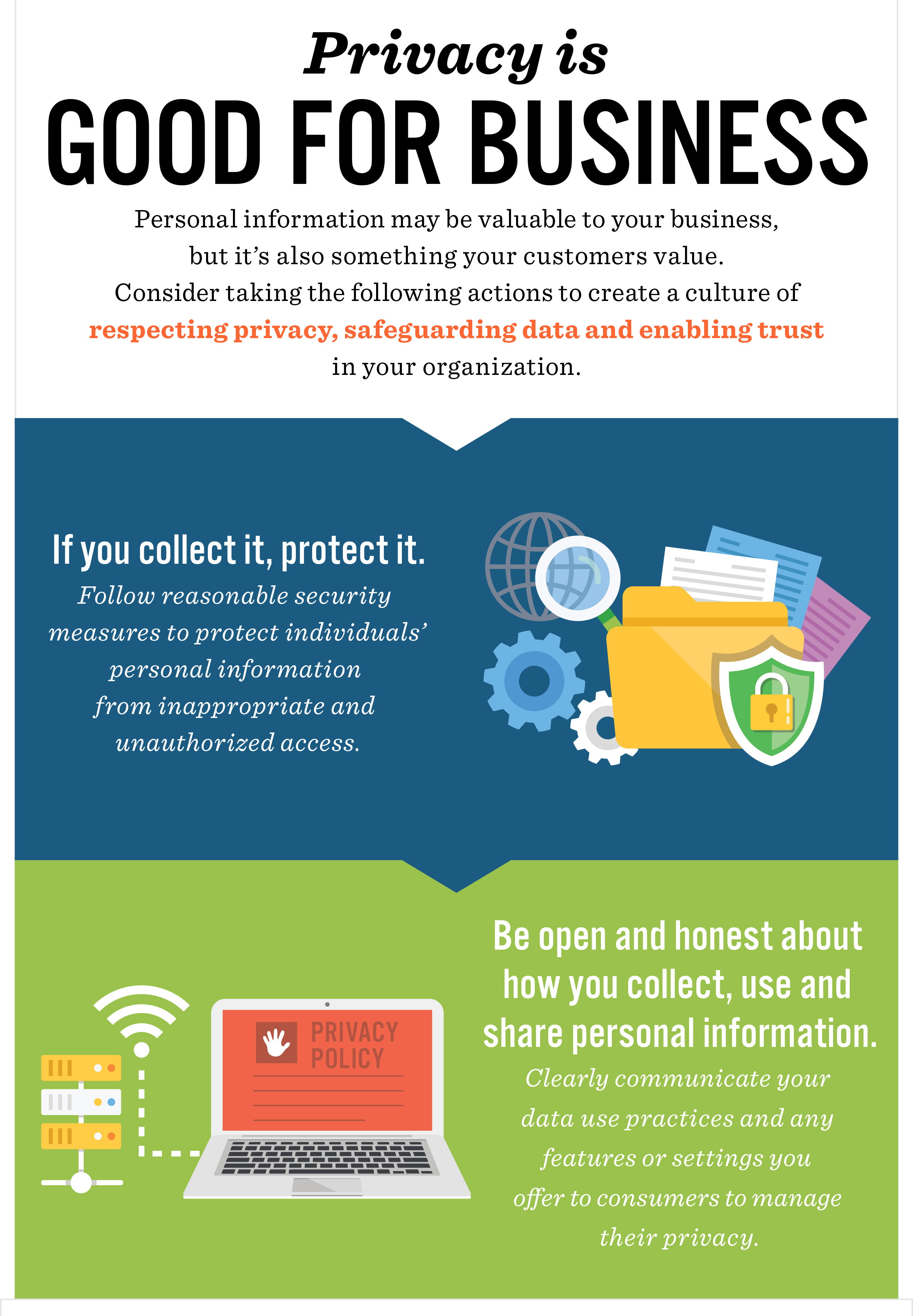 Privacy_Is_Good_For_Business_Infographic_DPD2017-preview copy